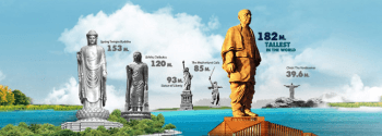 STATUE OF UNITY – A STATUE DEPICTING SARDAR VALLABHBHAI PATEL.